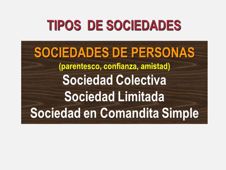 TIPOS DE SOCIEDADES SOCIEDADES DE PERSONAS (parentesco, confianza, amistad) Sociedad Colectiva Sociedad Limitada Sociedad en Comandita Simple