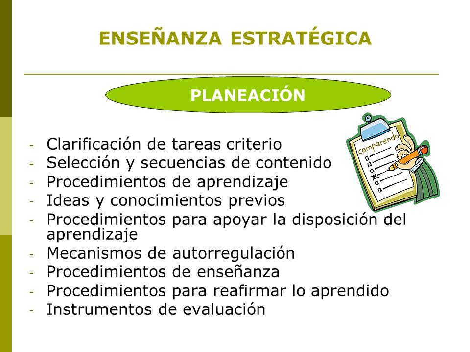 ENSEÑANZA ESTRATÉGICA - Clarificación de tareas criterio - Selección y secuencias de contenido - Procedimientos de aprendizaje - Ideas y conocimientos