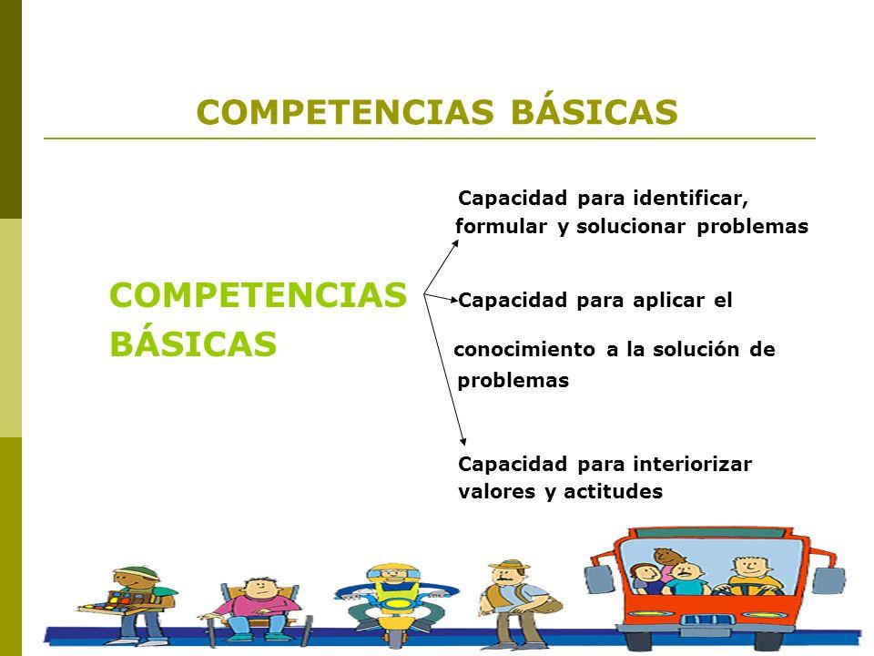 COMPETENCIAS BÁSICAS Capacidad para identificar, formular y solucionar problemas COMPETENCIAS Capacidad para aplicar el BÁSICAS conocimiento a la solu