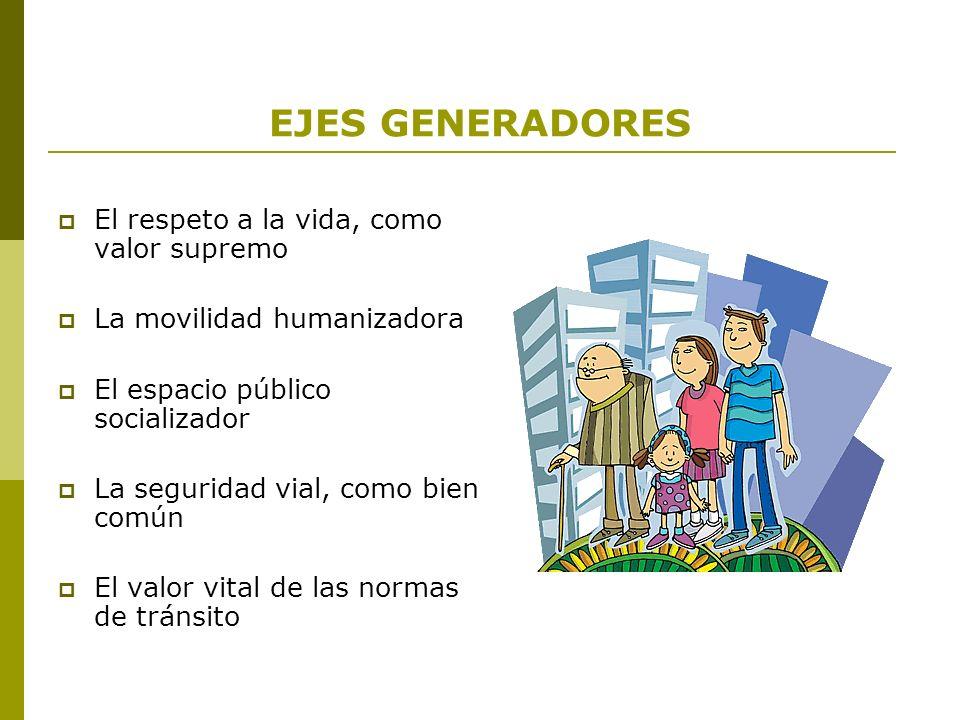 APRENDIZAJE DE LOS CONTENIDOS ESCOLARES TIPO DE CONTENIDOS: DECLARATIVOS: Son aquellos saberes referidos a conceptos, datos, hechos y principios.