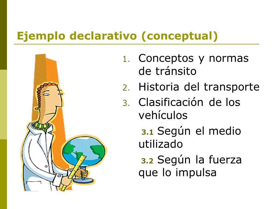 Ejemplo declarativo (conceptual) 1. Conceptos y normas de tránsito 2. Historia del transporte 3. Clasificación de los vehículos 3.1 Según el medio uti