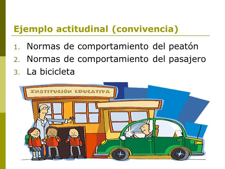 Ejemplo actitudinal (convivencia) 1. Normas de comportamiento del peatón 2. Normas de comportamiento del pasajero 3. La bicicleta