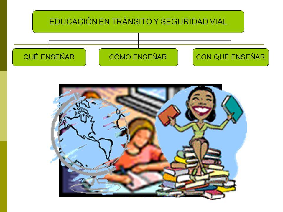 QUÉ ENSEÑAR EDUCACIÓN EN TRÁNSITO Y SEGURIDAD VIAL CÓMO ENSEÑARCON QUÉ ENSEÑAR