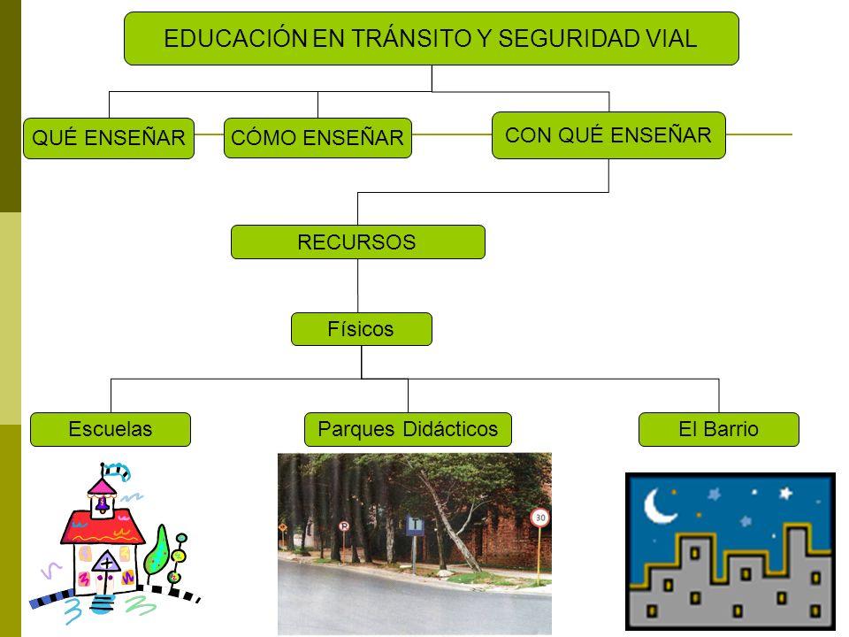 Secretaría de Tránsito y Transporte de Santiago de Cali Área de Educación y Cultura