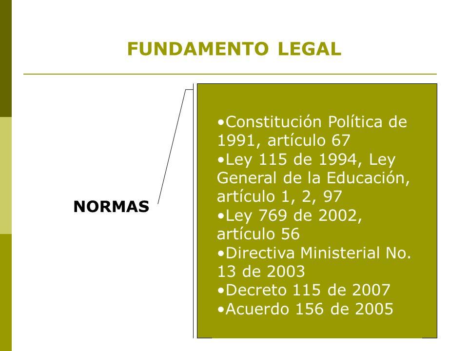 FUNDAMENTO LEGAL NORMAS Constitución Política de 1991, artículo 67 Ley 115 de 1994, Ley General de la Educación, artículo 1, 2, 97 Ley 769 de 2002, ar
