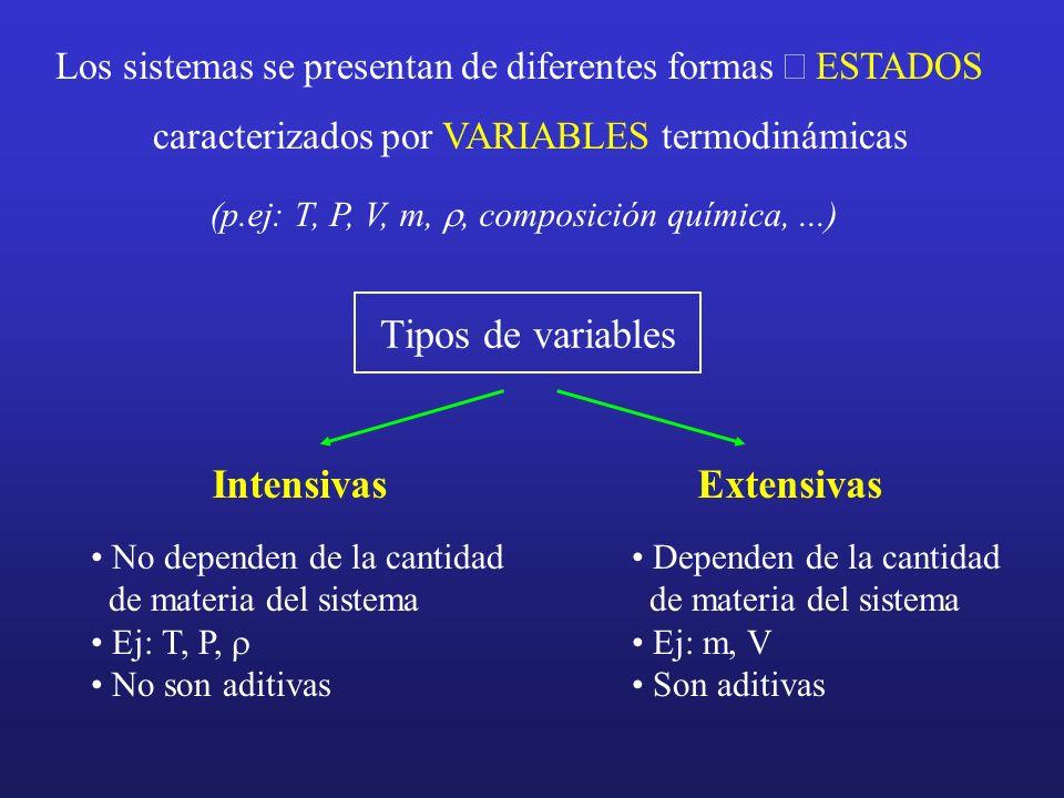 Los sistemas se presentan de diferentes formas ESTADOS caracterizados por VARIABLES termodinámicas (p.ej: T, P, V, m,, composición química,...) Intens