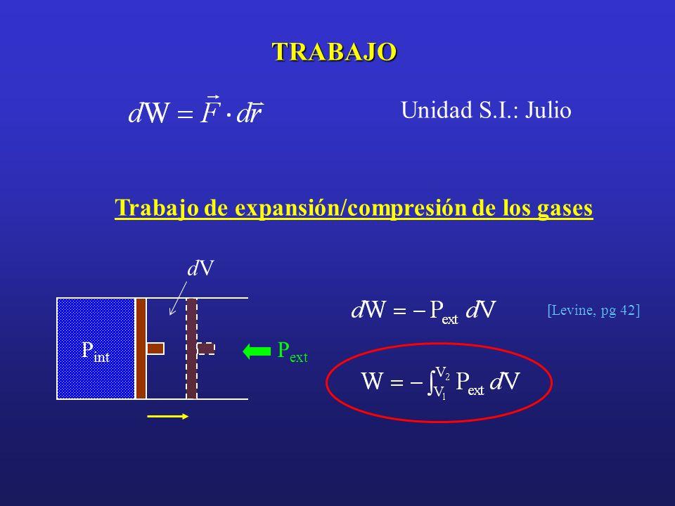 TRABAJO Unidad S.I.: Julio Trabajo de expansión/compresión de los gases P int P ext dVdV [Levine, pg 42]