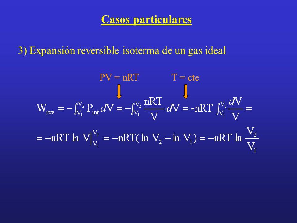 Casos particulares 3) Expansión reversible isoterma de un gas ideal PV = nRTT = cte