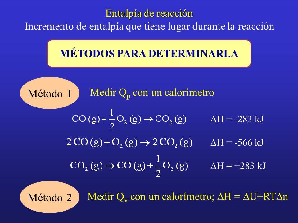 MÉTODOS PARA DETERMINARLA Entalpía de reacción Entalpía de reacción Incremento de entalpía que tiene lugar durante la reacción Método 1 Medir Q p con