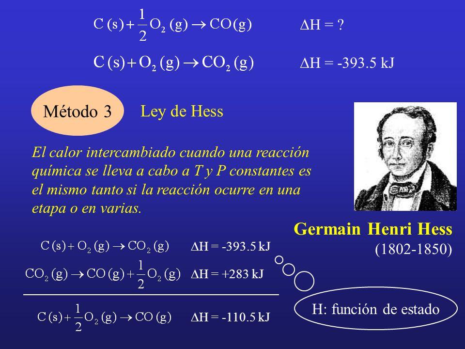 Método 3 Ley de Hess H = ? H = -393.5 kJ Germain Henri Hess (1802-1850) El calor intercambiado cuando una reacción química se lleva a cabo a T y P con