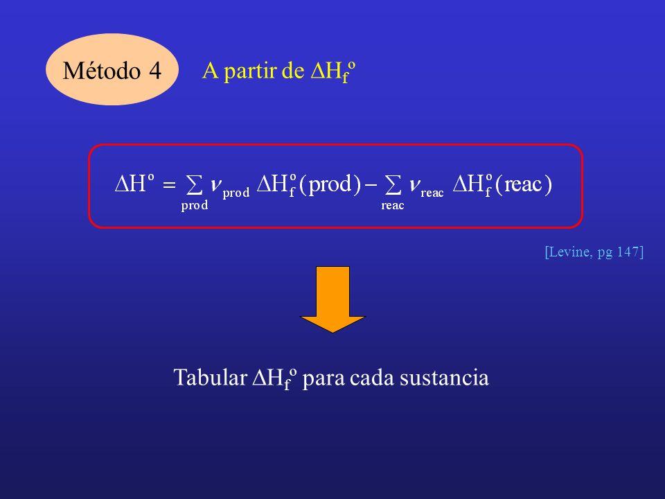 Método 4 A partir de H f º [Levine, pg 147] Tabular H f º para cada sustancia