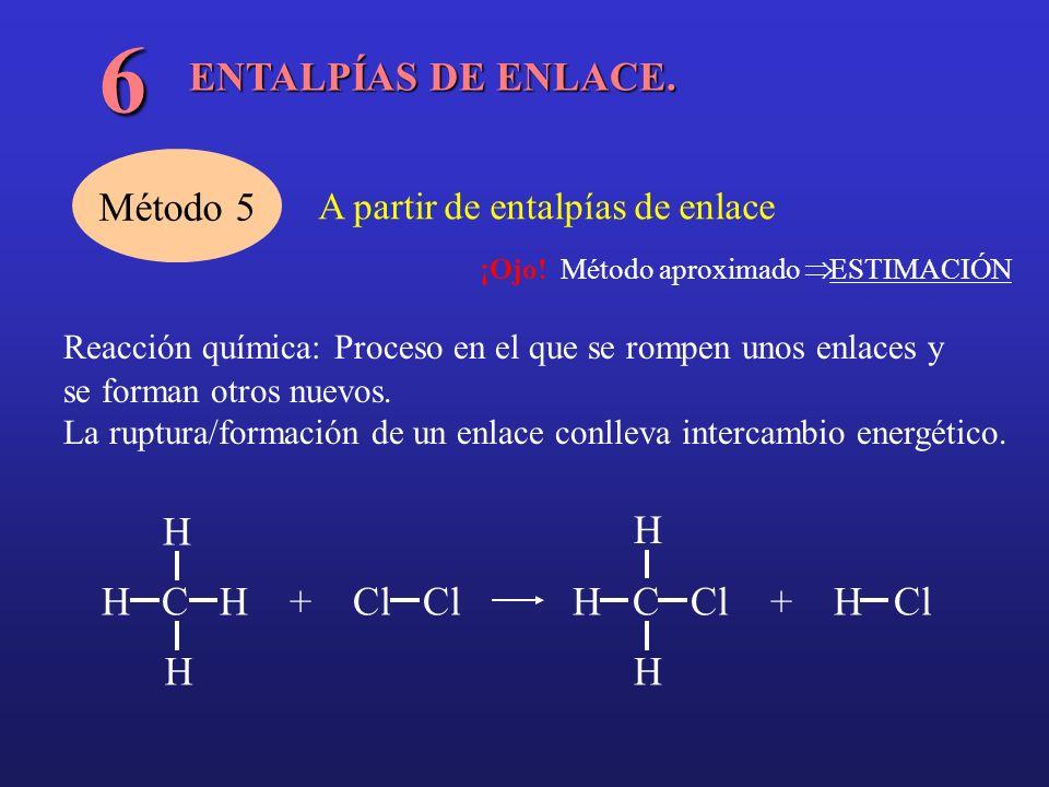 ENTALPÍAS DE ENLACE. 6 Método 5 A partir de entalpías de enlace ¡Ojo! Método aproximado ESTIMACIÓN Reacción química: Proceso en el que se rompen unos