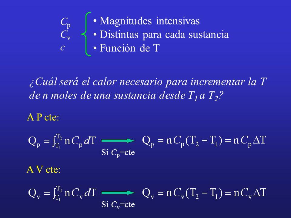CpCvcCpCvc Magnitudes intensivas Distintas para cada sustancia Función de T ¿Cuál será el calor necesario para incrementar la T de n moles de una sust