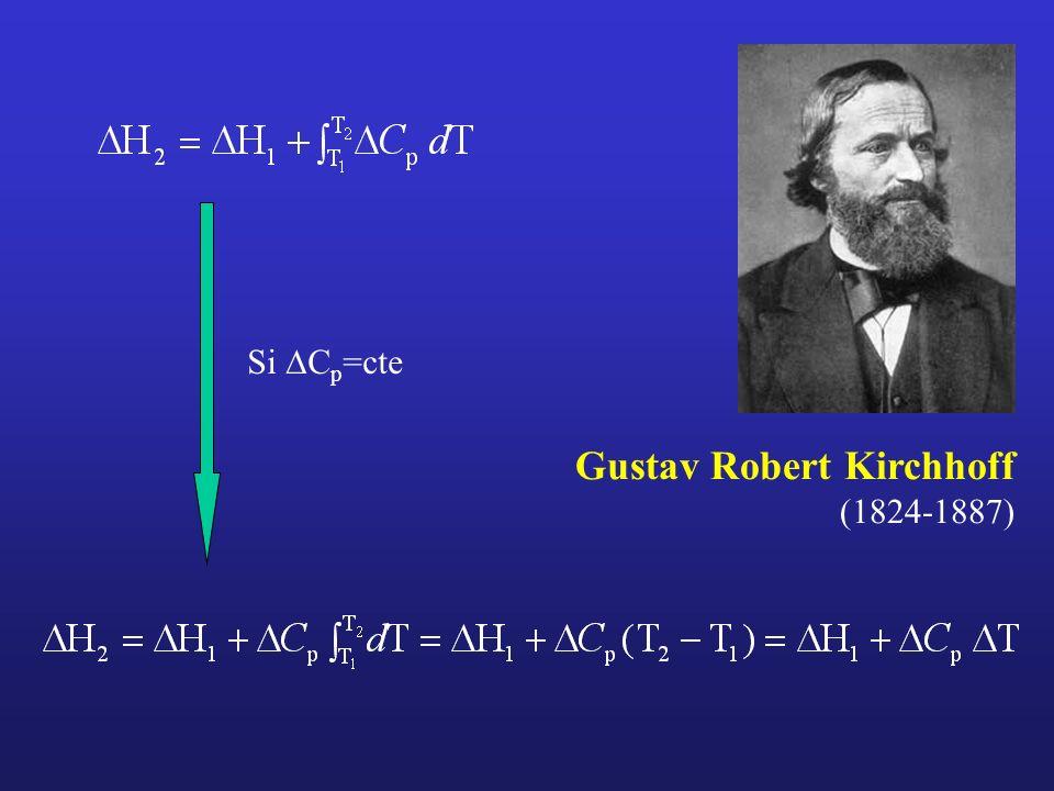 Si C p =cte Gustav Robert Kirchhoff (1824-1887)