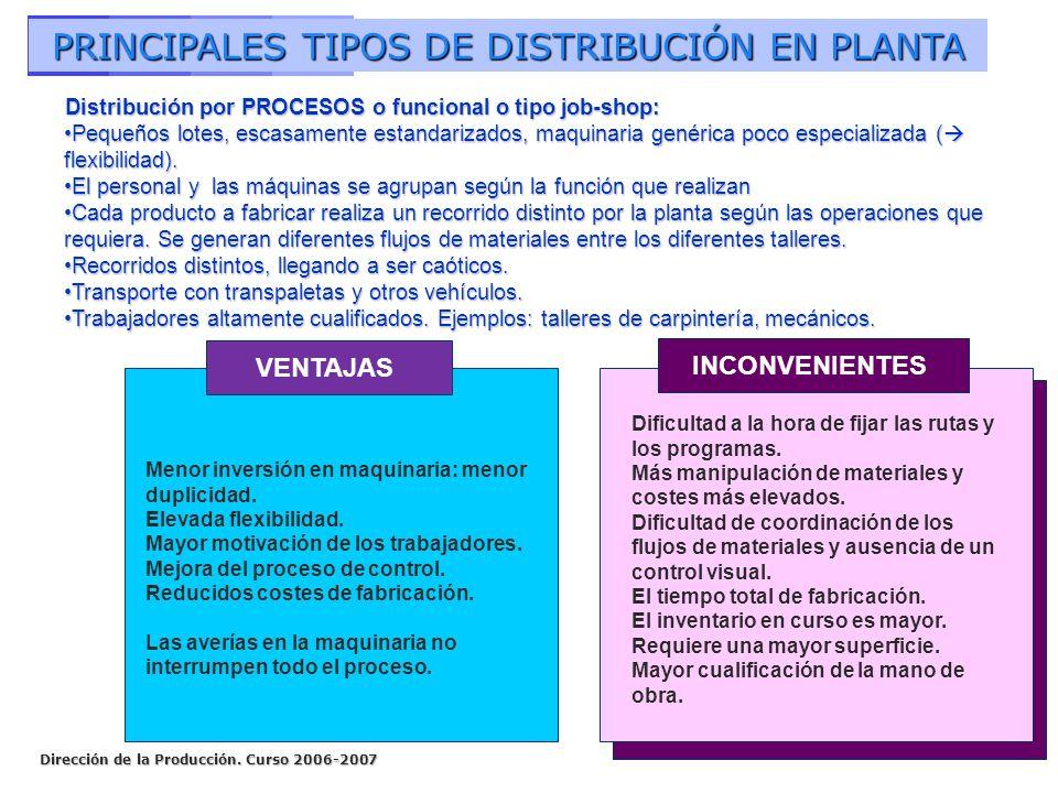 Dirección de la Producción. Curso 2006-2007 PRINCIPALES TIPOS DE DISTRIBUCIÓN EN PLANTA Distribución por PROCESOS o funcional o tipo job-shop: Distrib
