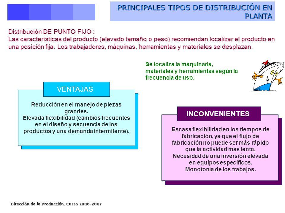 Dirección de la Producción. Curso 2006-2007 PRINCIPALES TIPOS DE DISTRIBUCIÓN EN PLANTA Distribución DE PUNTO FIJO : Las características del producto