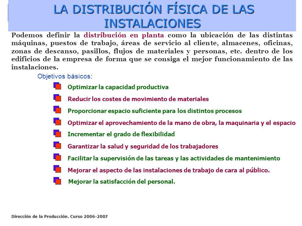 Dirección de la Producción. Curso 2006-2007 LA DISTRIBUCIÓN FÍSICA DE LAS INSTALACIONES LA DISTRIBUCIÓN FÍSICA DE LAS INSTALACIONES Podemos definir la