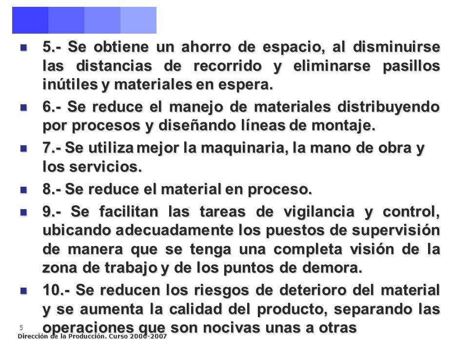 Dirección de la Producción.Curso 2006-2007 6 11.- Se facilita el ajuste al variar las condiciones.