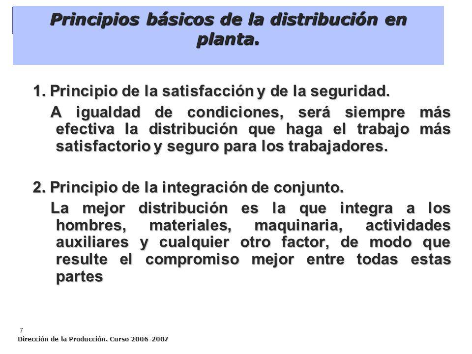 Dirección de la Producción. Curso 2006-2007 Principios básicos de la distribución en planta. 7 1. Principio de la satisfacción y de la seguridad. A ig
