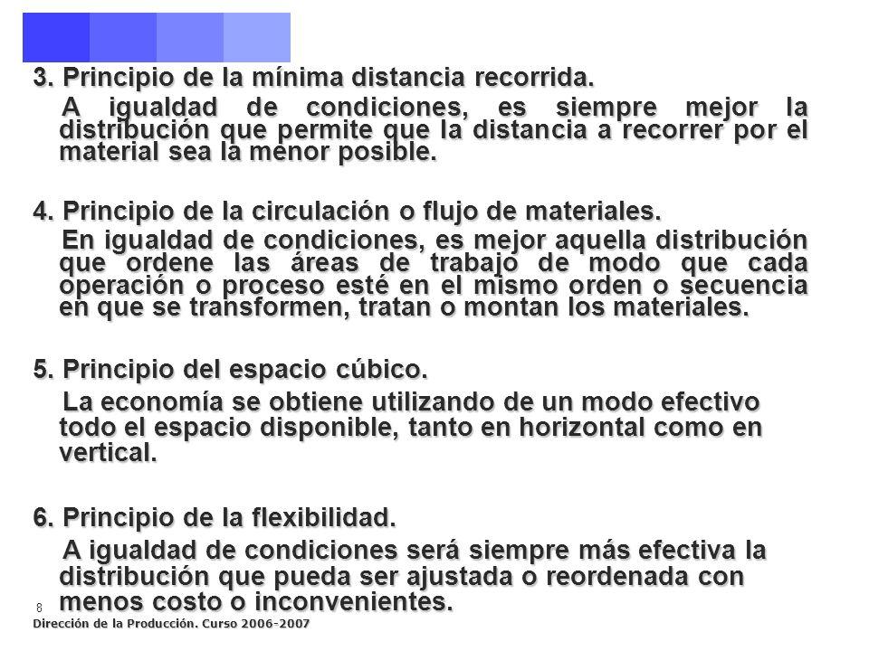 Dirección de la Producción. Curso 2006-2007 8 3. Principio de la mínima distancia recorrida. A igualdad de condiciones, es siempre mejor la distribuci