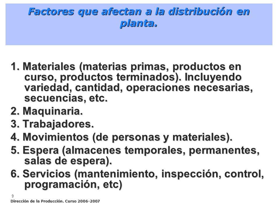 Dirección de la Producción. Curso 2006-2007 Factores que afectan a la distribución en planta. 9 1. Materiales (materias primas, productos en curso, pr