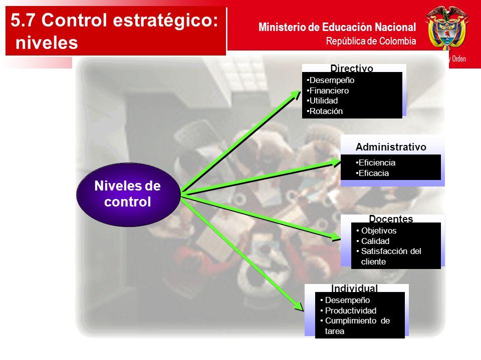 Ministerio de Educación Nacional República de Colombia 5.7 Control estratégico: niveles 5.7 Control estratégico: niveles Niveles de control Administra
