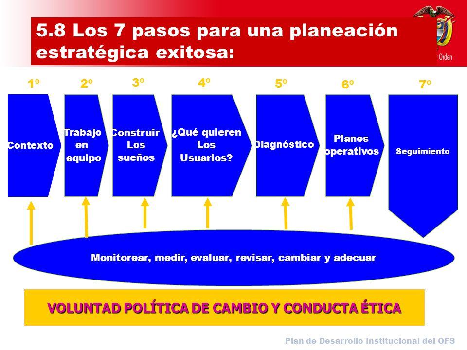 Ministerio de Educación Nacional República de Colombia Construir Los sueños Trabajo en equipo Contexto ¿Qué quieren Los Usuarios? Monitorear, medir, e