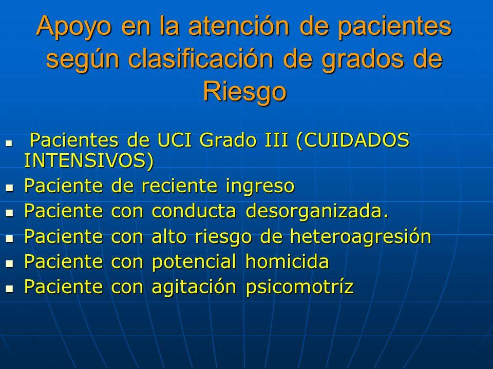 Apoyo en la atención de pacientes según clasificación de grados de Riesgo Pacientes de UCI Grado III (CUIDADOS INTENSIVOS) Pacientes de UCI Grado III