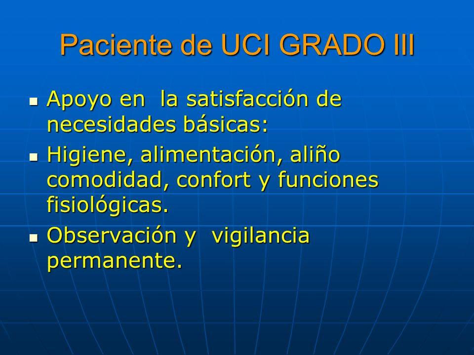 Paciente de UCI GRADO III Apoyo en la satisfacción de necesidades básicas: Apoyo en la satisfacción de necesidades básicas: Higiene, alimentación, ali