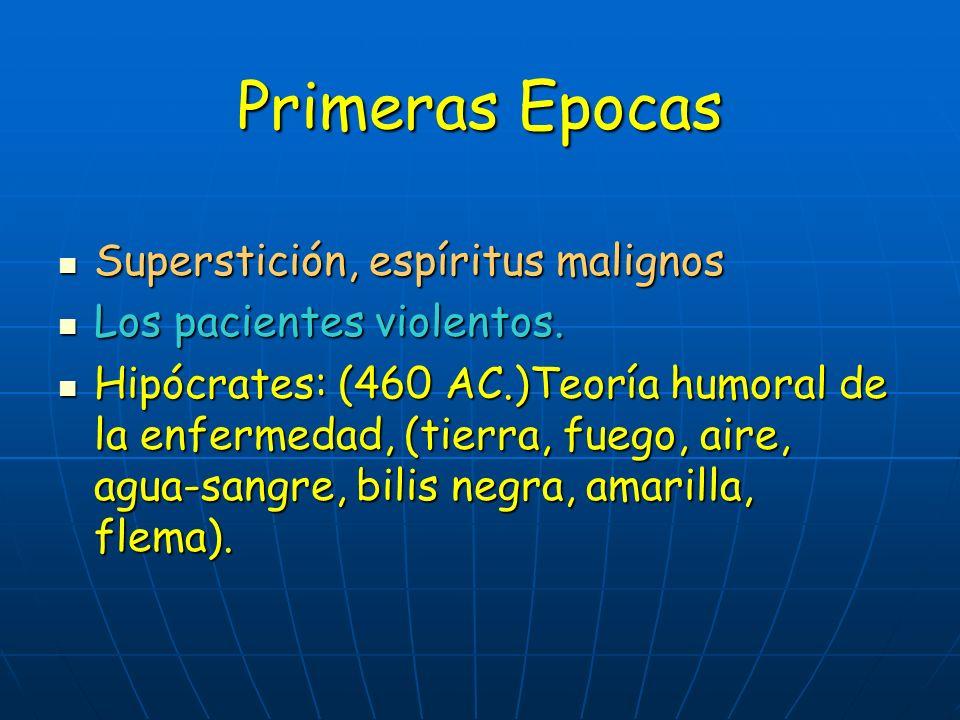 Primeras Epocas Superstición, espíritus malignos Superstición, espíritus malignos Los pacientes violentos. Los pacientes violentos. Hipócrates: (460 A