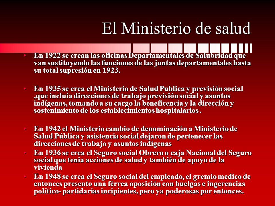 El Ministerio de salud En 1922 se crean las oficinas Departamentales de Salubridad que van sustituyendo las funciones de las juntas departamentales ha