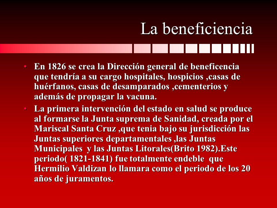 La beneficiencia En 1826 se crea la Dirección general de beneficencia que tendría a su cargo hospitales, hospicios,casas de huérfanos, casas de desamp