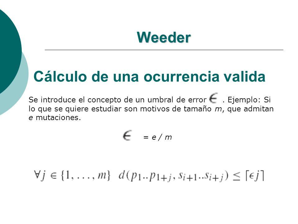 Weeder Cálculo de una ocurrencia valida Se introduce el concepto de un umbral de error. Ejemplo: Si lo que se quiere estudiar son motivos de tamaño m,
