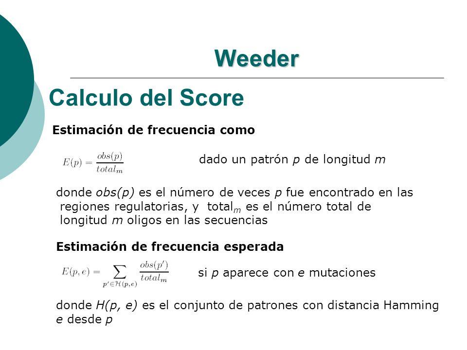 Weeder Calculo del Score donde obs(p) es el número de veces p fue encontrado en las regiones regulatorias, y total m es el número total de longitud m