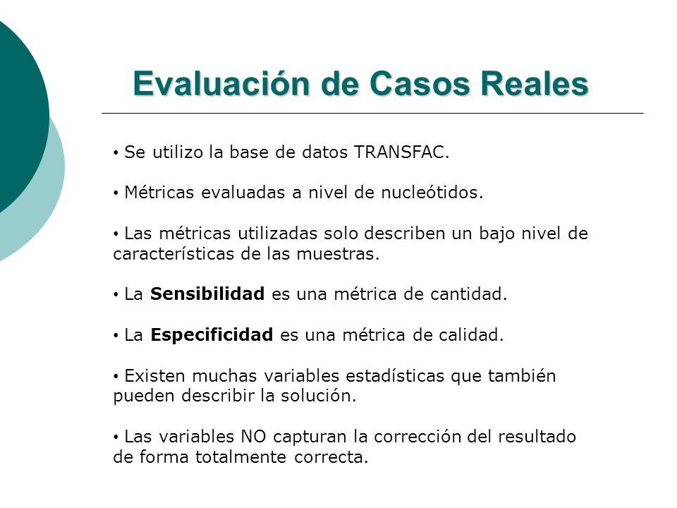 Evaluación de Casos Reales Se utilizo la base de datos TRANSFAC. Métricas evaluadas a nivel de nucleótidos. Las métricas utilizadas solo describen un