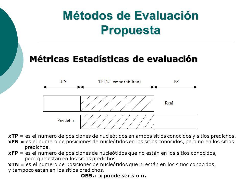Métodos de Evaluación Propuesta Métricas Estadísticas de evaluación xTP = es el numero de posiciones de nucleótidos en ambos sitios conocidos y sitios