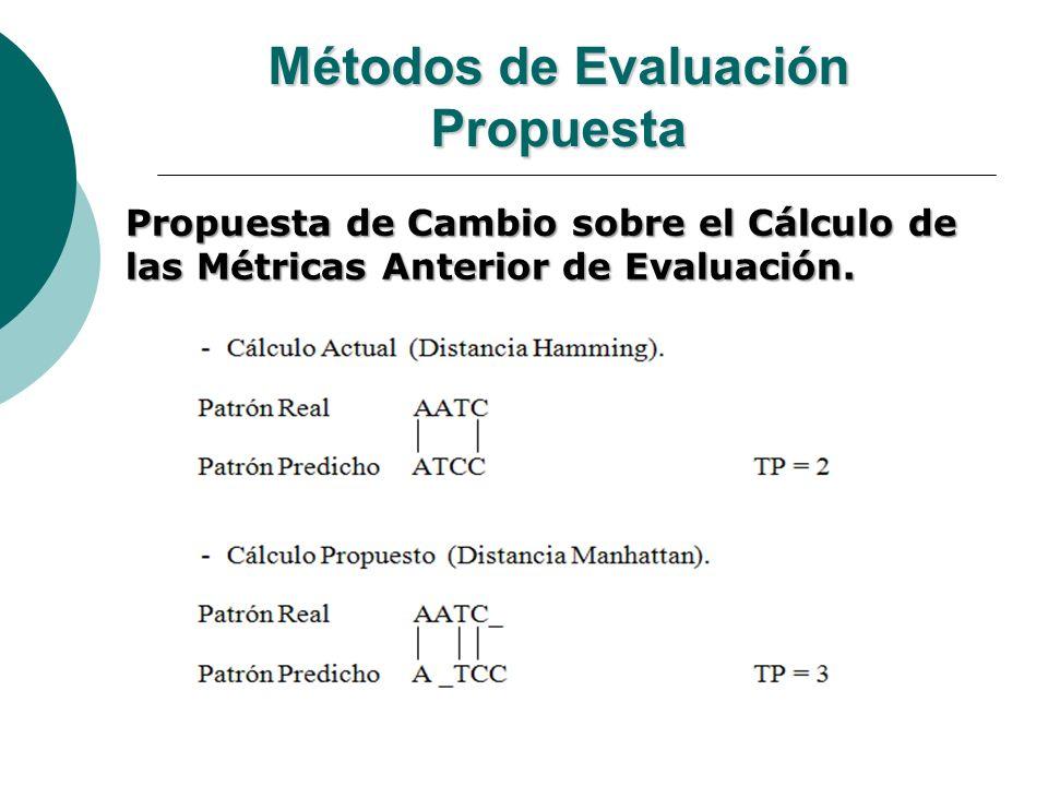 Métodos de Evaluación Propuesta Propuesta de Cambio sobre el Cálculo de las Métricas Anterior de Evaluación.