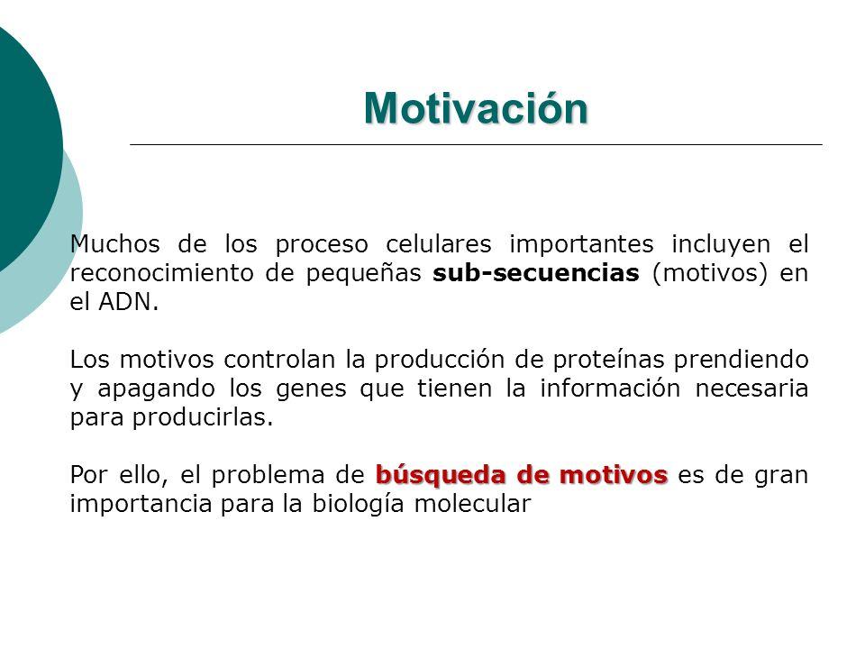 Motivación Muchos de los proceso celulares importantes incluyen el reconocimiento de pequeñas sub-secuencias (motivos) en el ADN. Los motivos controla