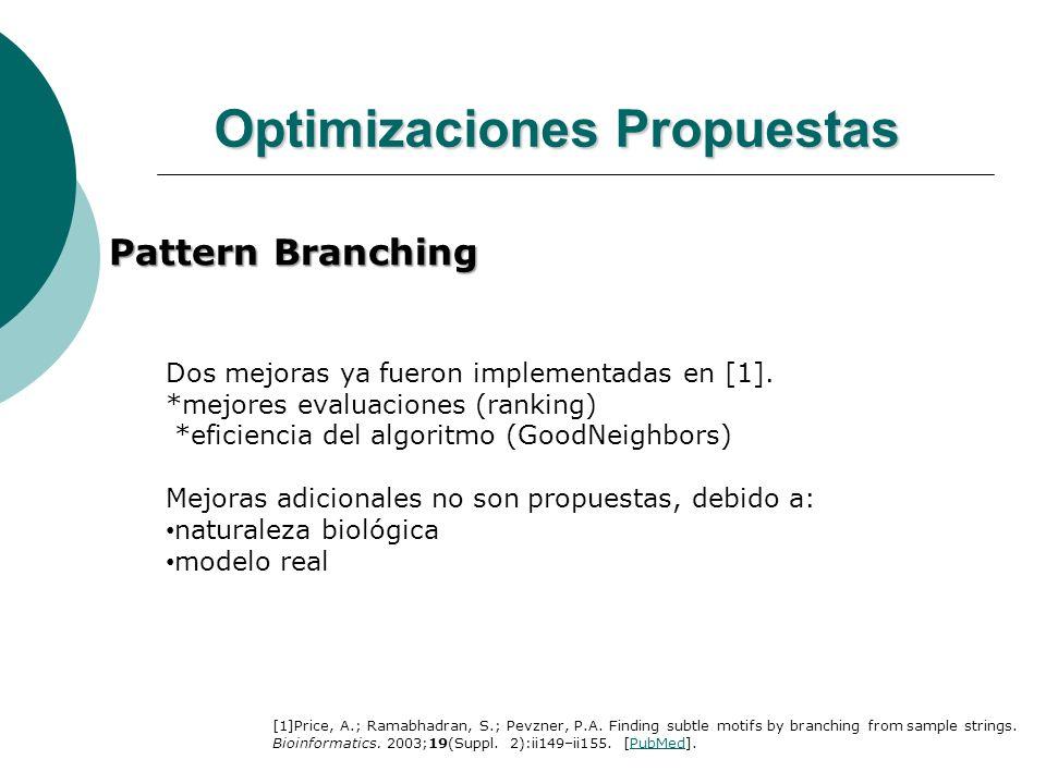 Optimizaciones Propuestas Pattern Branching Dos mejoras ya fueron implementadas en [1]. *mejores evaluaciones (ranking) *eficiencia del algoritmo (Goo