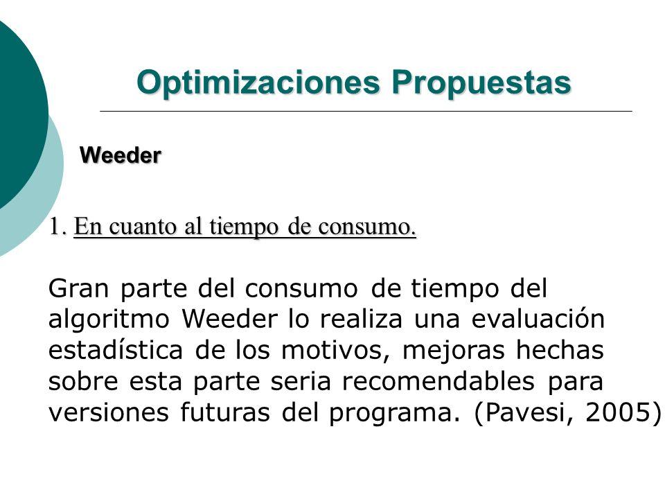 Optimizaciones Propuestas Weeder 1. En cuanto al tiempo de consumo. Gran parte del consumo de tiempo del algoritmo Weeder lo realiza una evaluación es