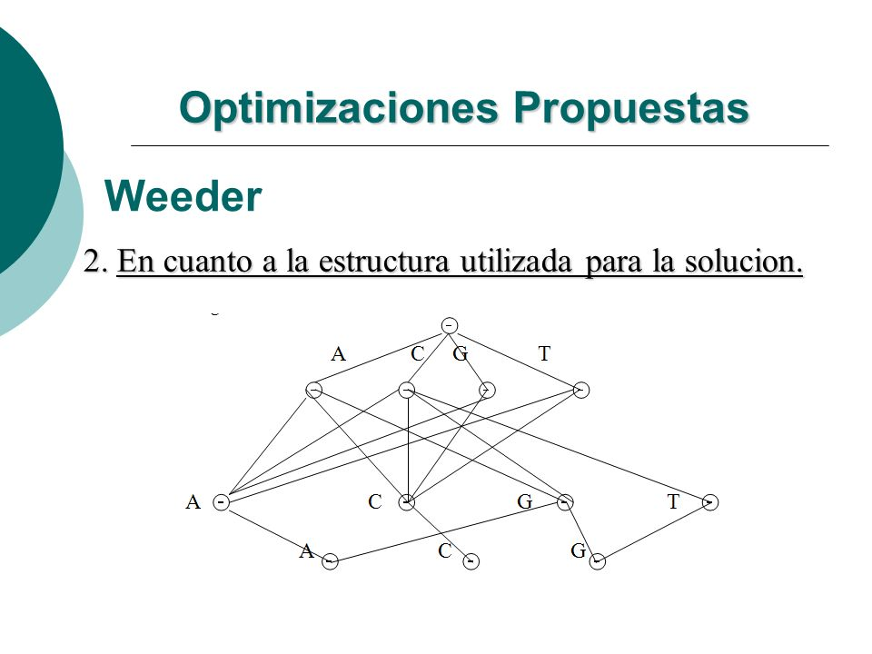 Optimizaciones Propuestas Weeder 2. En cuanto a la estructura utilizada para la solucion.