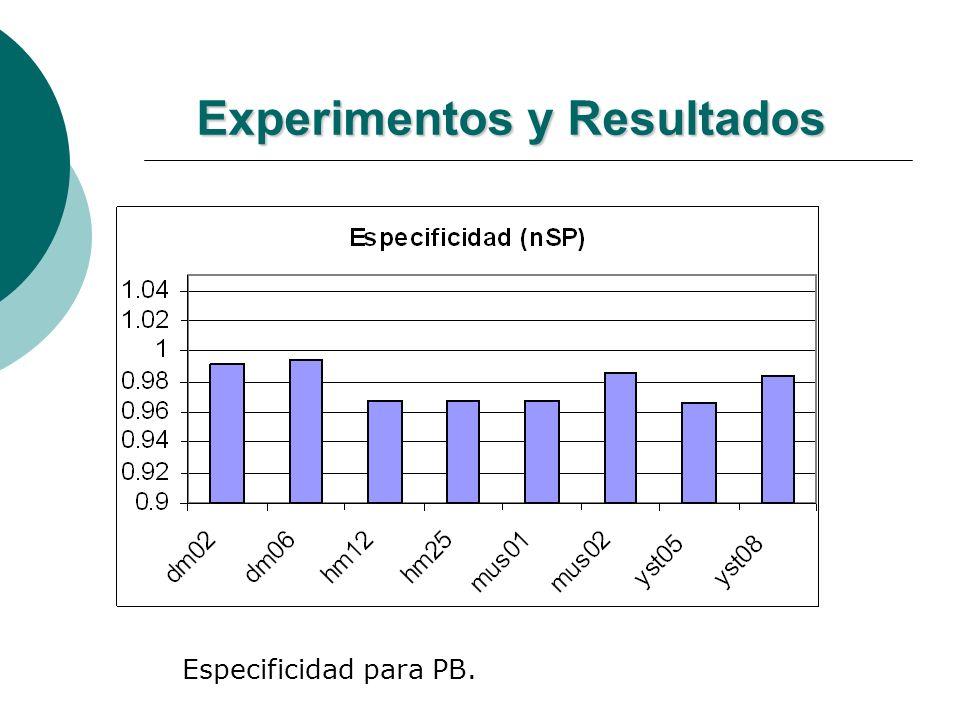 Experimentos y Resultados Especificidad para PB.