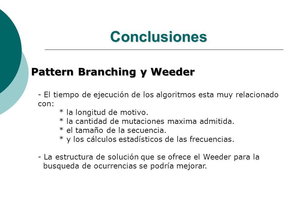Conclusiones Pattern Branching y Weeder - El tiempo de ejecución de los algoritmos esta muy relacionado con: * la longitud de motivo. * la cantidad de