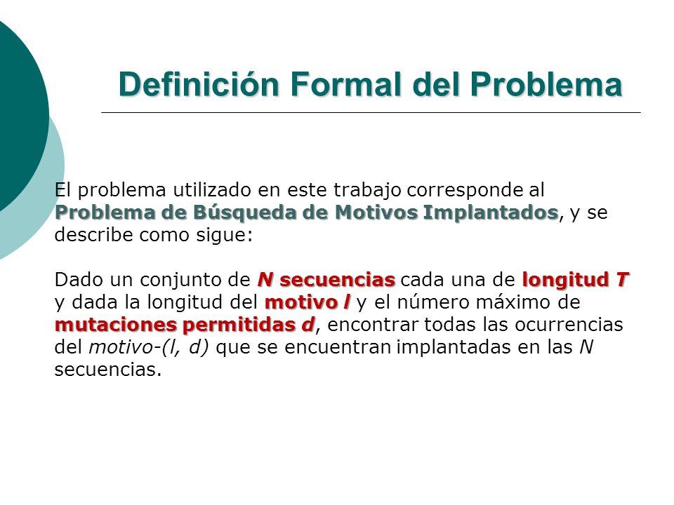Definición Formal del Problema Problema de Búsqueda de Motivos Implantados El problema utilizado en este trabajo corresponde al Problema de Búsqueda d