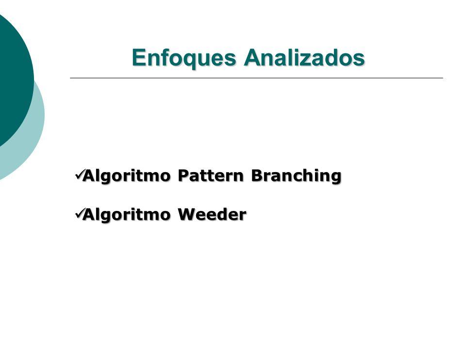 Enfoques Analizados Algoritmo Pattern Branching Algoritmo Pattern Branching Algoritmo Weeder Algoritmo Weeder