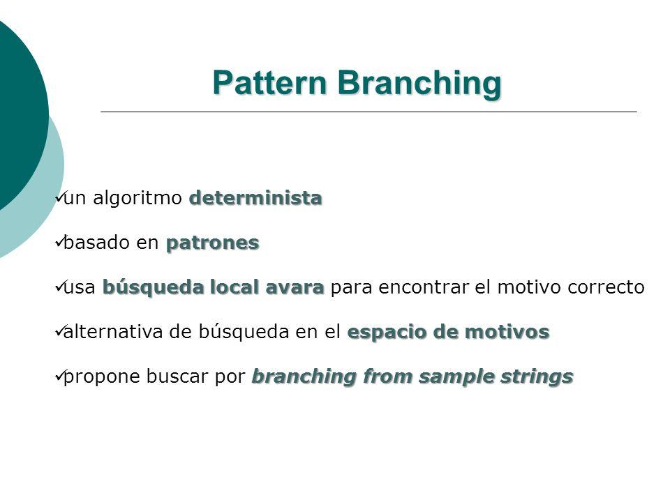 Pattern Branching determinista un algoritmo determinista patrones basado en patrones búsqueda local avara usa búsqueda local avara para encontrar el motivo correcto espacio de motivos alternativa de búsqueda en el espacio de motivos branching from sample strings propone buscar por branching from sample strings