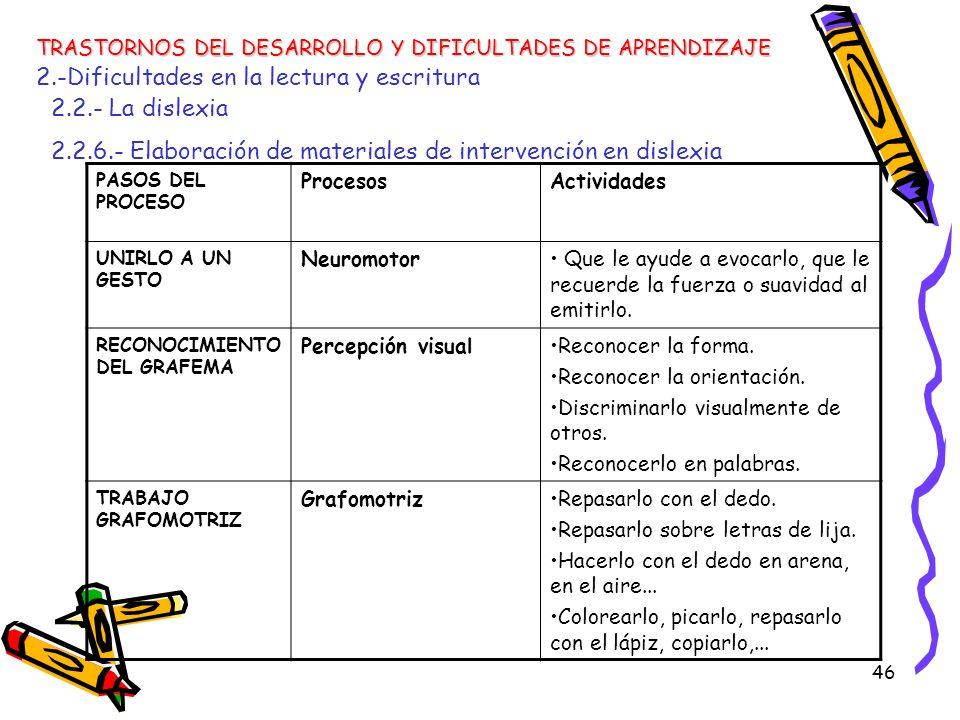 46 TRASTORNOS DEL DESARROLLO Y DIFICULTADES DE APRENDIZAJE 2.-Dificultades en la lectura y escritura 2.2.- La dislexia 2.2.6.- Elaboración de material