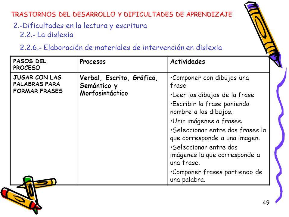 49 TRASTORNOS DEL DESARROLLO Y DIFICULTADES DE APRENDIZAJE 2.-Dificultades en la lectura y escritura 2.2.- La dislexia 2.2.6.- Elaboración de material