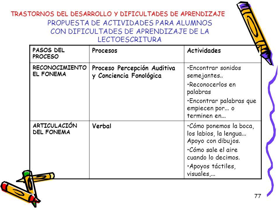 77 PROPUESTA DE ACTIVIDADES PARA ALUMNOS CON DIFICULTADES DE APRENDIZAJE DE LA LECTOESCRITURA TRASTORNOS DEL DESARROLLO Y DIFICULTADES DE APRENDIZAJE