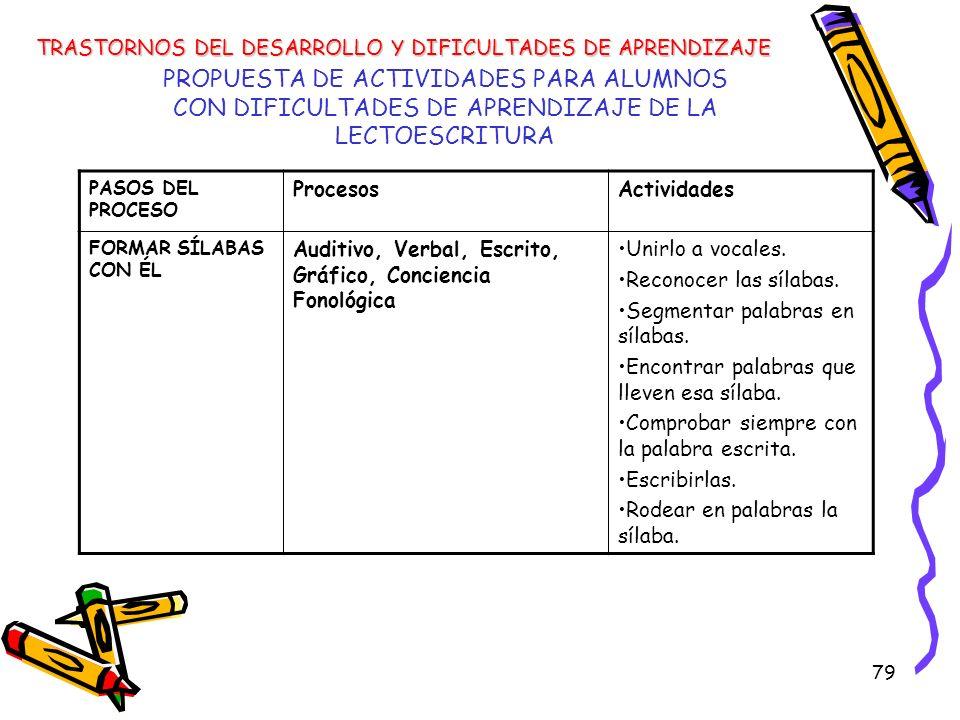 79 PROPUESTA DE ACTIVIDADES PARA ALUMNOS CON DIFICULTADES DE APRENDIZAJE DE LA LECTOESCRITURA TRASTORNOS DEL DESARROLLO Y DIFICULTADES DE APRENDIZAJE